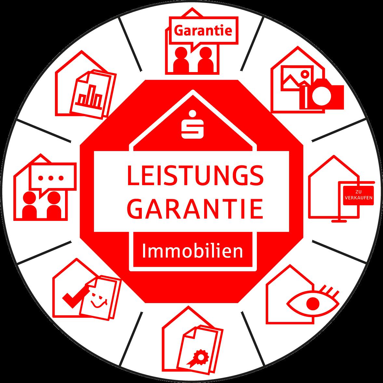 Dkb Bank Immobilien Wohneigentum Finden Und Finanzieren: Sparkasse Miltenberg-Obernburg